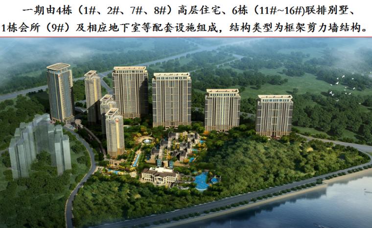湖南省中建·江山壹号项目工程质量常见问题汇报材料_3