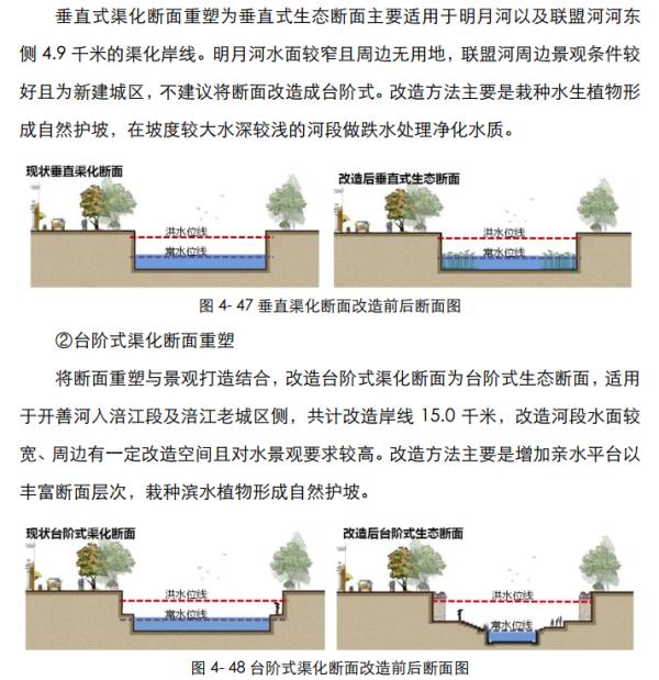 """[四川]""""海绵城市""""城乡规划专项设计详细解读文本(附规划图则+植物名录)-岸线生态修复"""