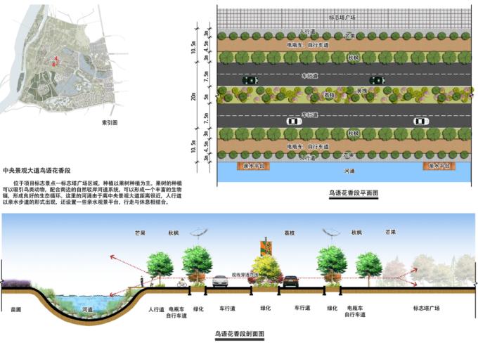 [合集][广东]海峡两岸创意生态农业城市规划设计方案(景观、旅游、详细修建、新农村、总体规划)_8