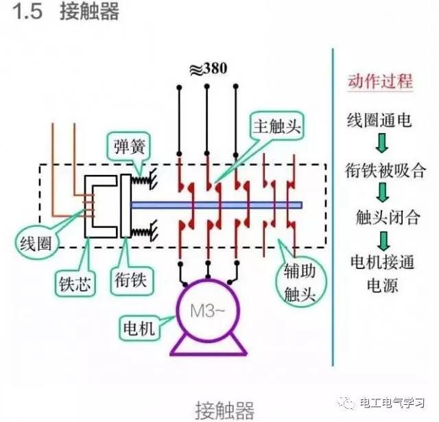 电气二次控制回路知识大全_6