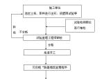 [河南]一级公路改建工程监理实施细则(210页,图文丰富)