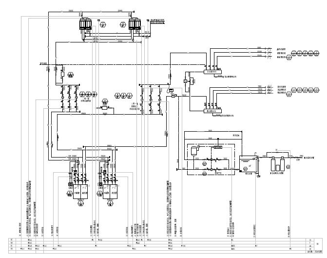福州国际会展中心项目暖通施工图_2