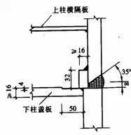 钢结构梁柱连接节点构造详解_18