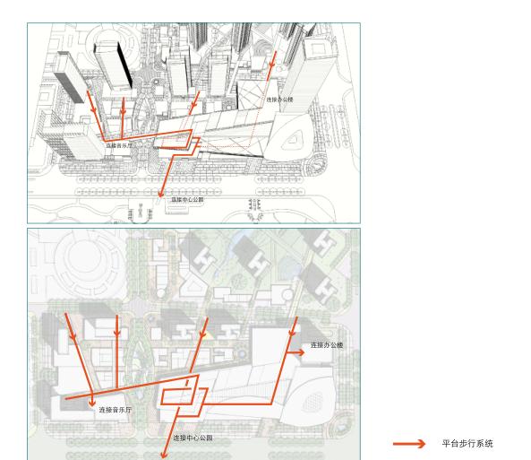 华润戆州章江新区城市商业综合体建筑设计方案文本_8