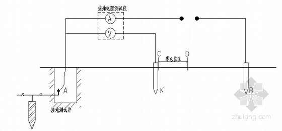 超高层商业建筑裙房电气工程调试施工方案(中建)