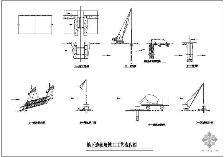 某地下连续墙施工工艺流程节点构造详图