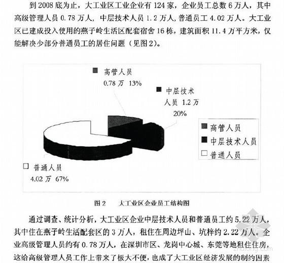 [硕士]深圳市大工业区保障性住房可行性研究[2010]