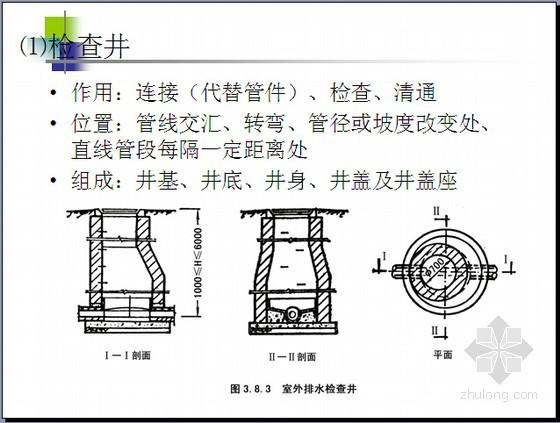 水暖安装工程概预算基础知识精讲讲义(案例分析 245页)