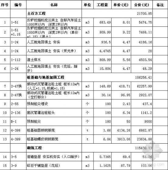 浙江某别墅工程预算(含GCL图形算量)