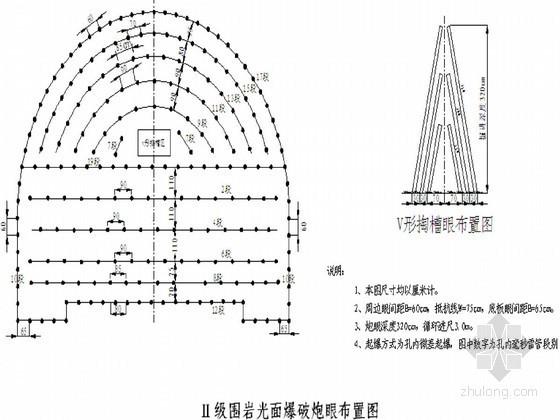 [广东]新建铁路路堑光面爆破法土石方开挖施工方案