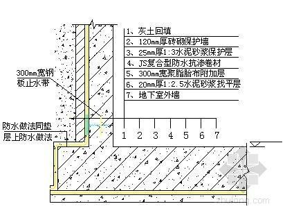地下室外墙防水做法示意图