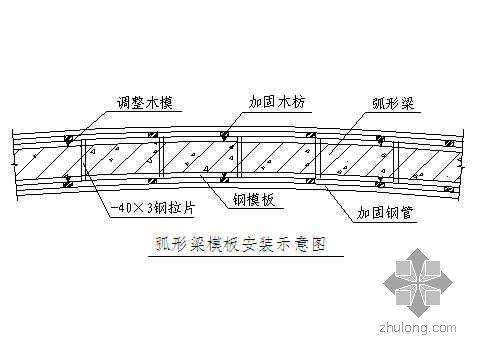 云南某机关办公楼工程施工组织设计