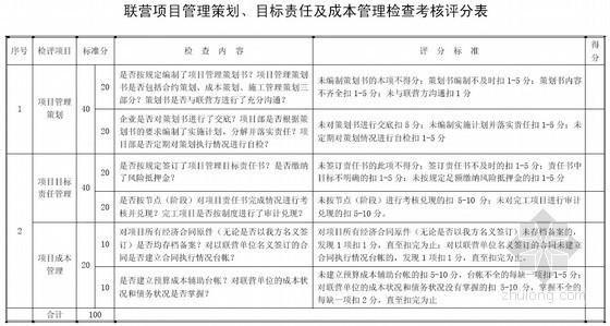 联营项目管理办法(法务 合同 人力 策划 资金 结算)