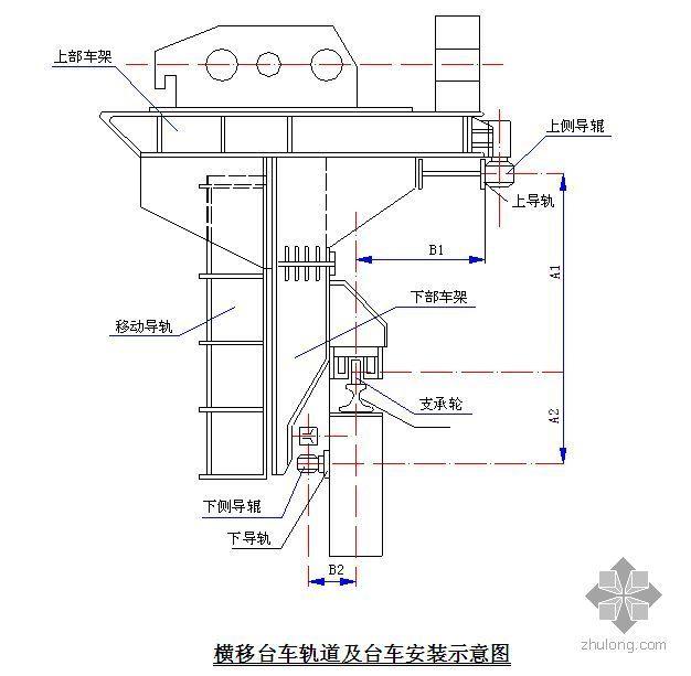 上海某炼钢工程氧副枪设备安装施工方案