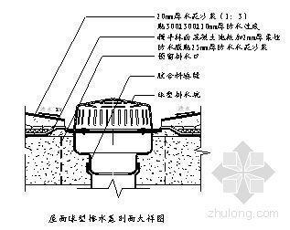 某酒店屋面工程施工方案(涂膜防水层、隔热板、找坡层、面砖)