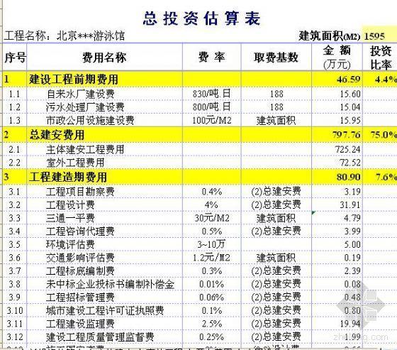 北京某游泳馆投资估算书