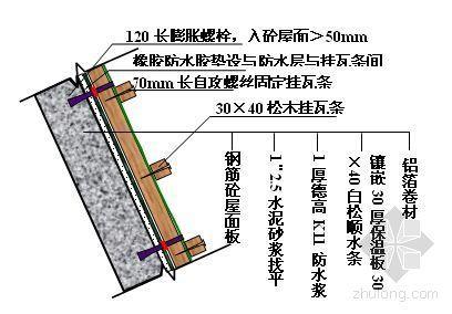 徐州某住宅项目屋面波形瓦施工方案