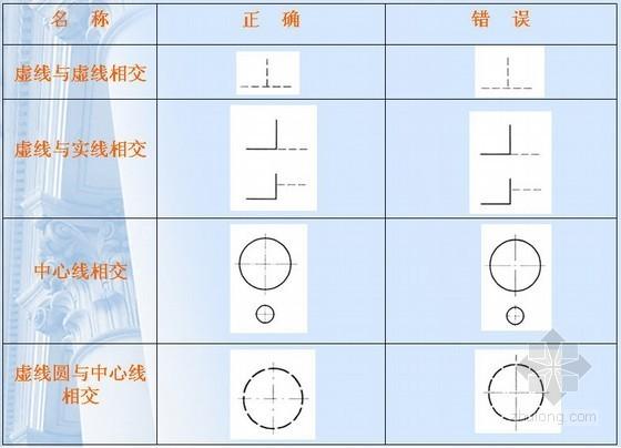 建筑制图的基本知识PPT课件