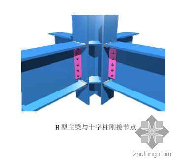 上海某会展中心钢结构制作与安装施工组织设计