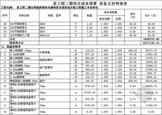 [广东]小区太阳能利用和水源热泵系统设备安装工程成本预算书