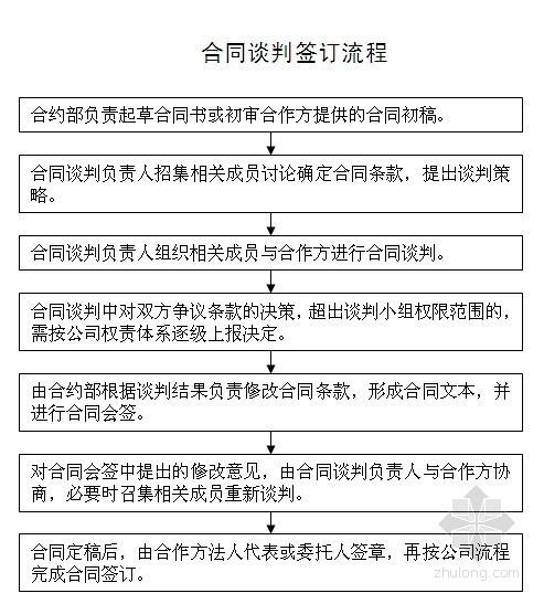 合同谈判签订流程图
