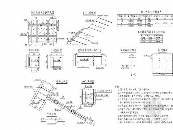 路基锚杆框架防护设计图