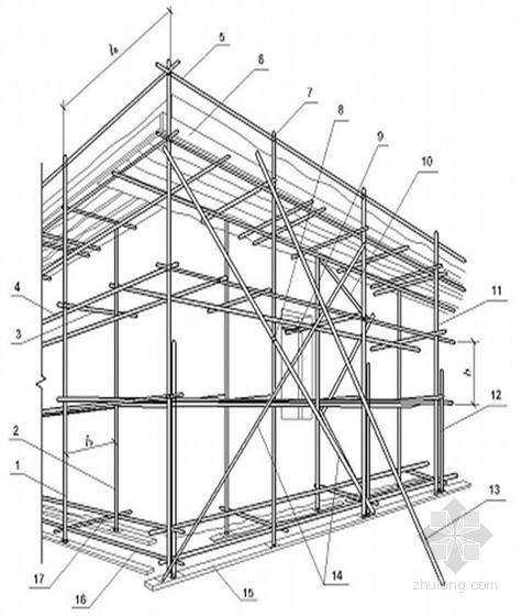建筑外墙双排落地式扣件钢管脚手架施工方案