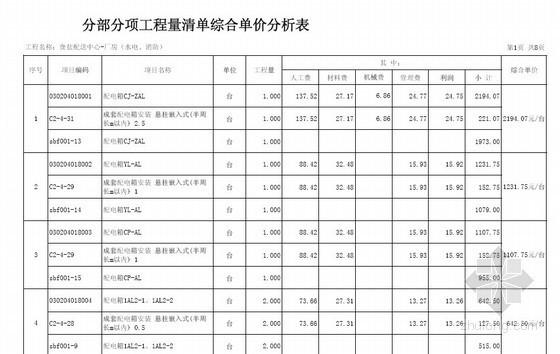 [广东]加工生产厂房仓库工程量清单预算(合同+全套图纸)