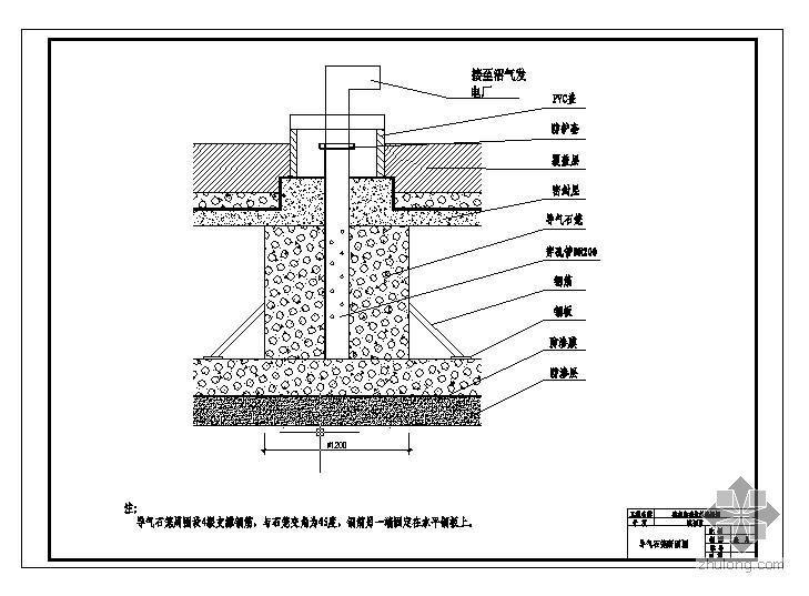 [学士]哈尔滨理工大学城市垃圾卫生填埋场设计