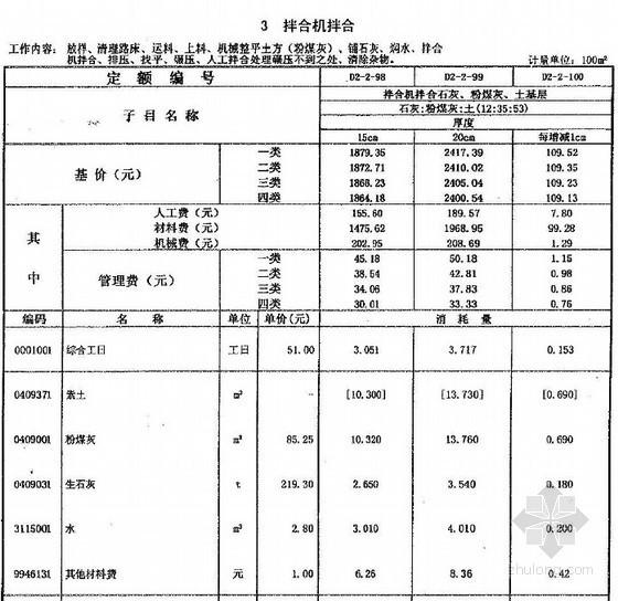 广东省市政工程综合定额2010(第二册道路工程)