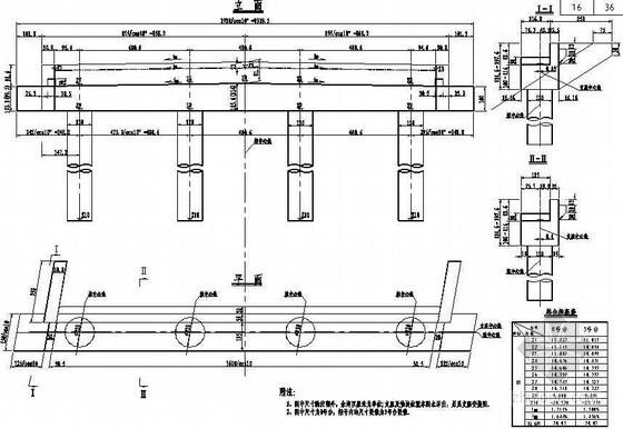 桩柱式墩台下部桥台节点设计详图