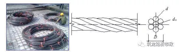 刚预压的混凝土就出现裂缝?你需要一个标准的施工流程
