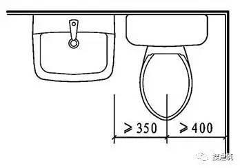 卫生间精细化设计实用总结!!