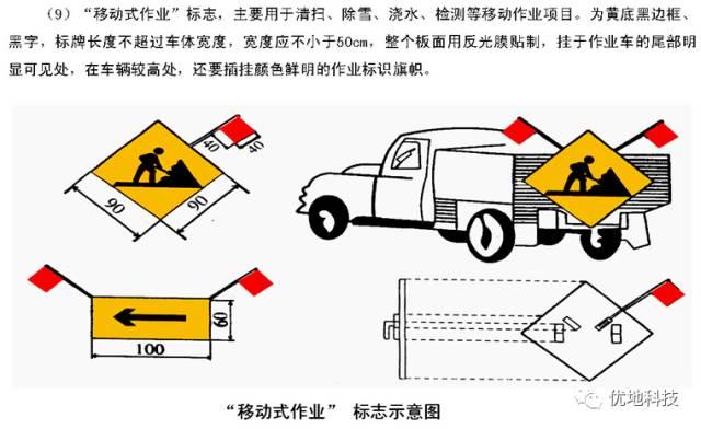市政工程施工现场安全文明标准化管理图集!_7