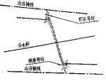 隧道平纵断面设计课件PPT