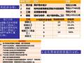 [万科]首个装配式高层住宅的操作流程(共58页)