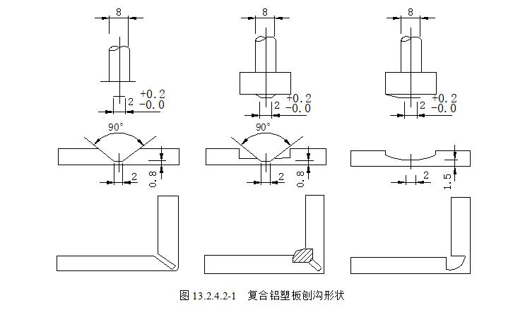 建筑装饰装修工程施工工艺标准(共607页)_2