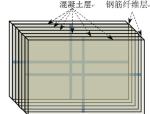 剪力墙的损伤破坏,用分层壳单元就算对了吗?