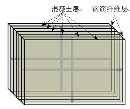 剪力墙的损伤破坏,用分层壳单元就算对了吗?_2