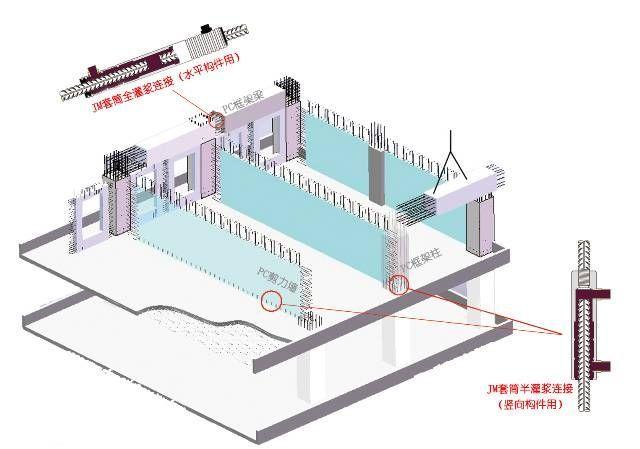 装配式建筑的构件是靠什么连接的?来想看施工工艺