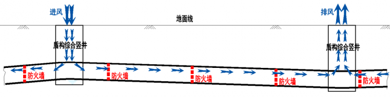 盾构法+综合管廊→设计方法全面解读_15