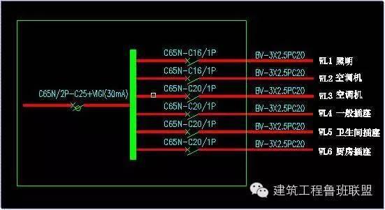 [弘毅|讲堂]捋一捋建筑强电系统_60