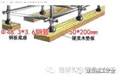 模板施工安全技术手册