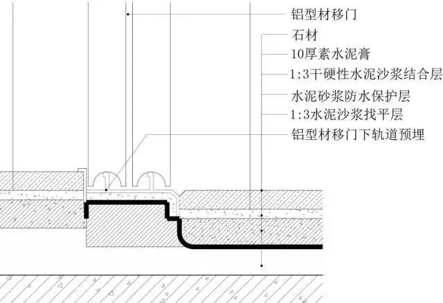 地面、吊顶、墙面工程三维节点做法施工工艺详解_10