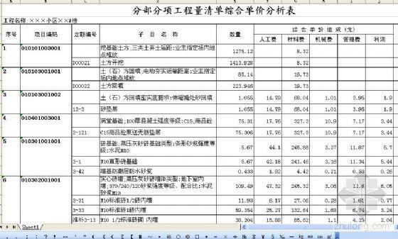 扬州某小区建筑工程量清单计价实例