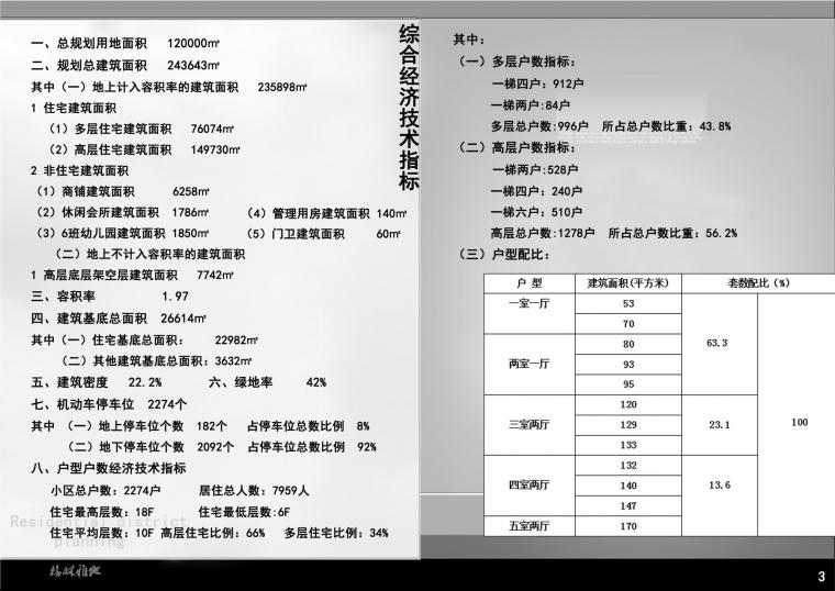 居住区规划与住宅设计_13
