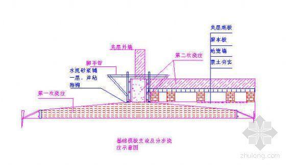 天津某地铁车站施工组织设计