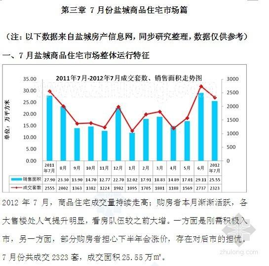 房地产市场分析调查研究报告
