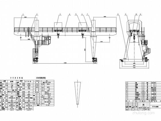 10吨双主梁龙门吊M5