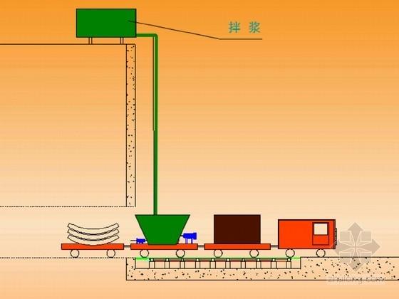 盾构同步注浆技术及常见问题处理措施72页(附二次注浆讲解)